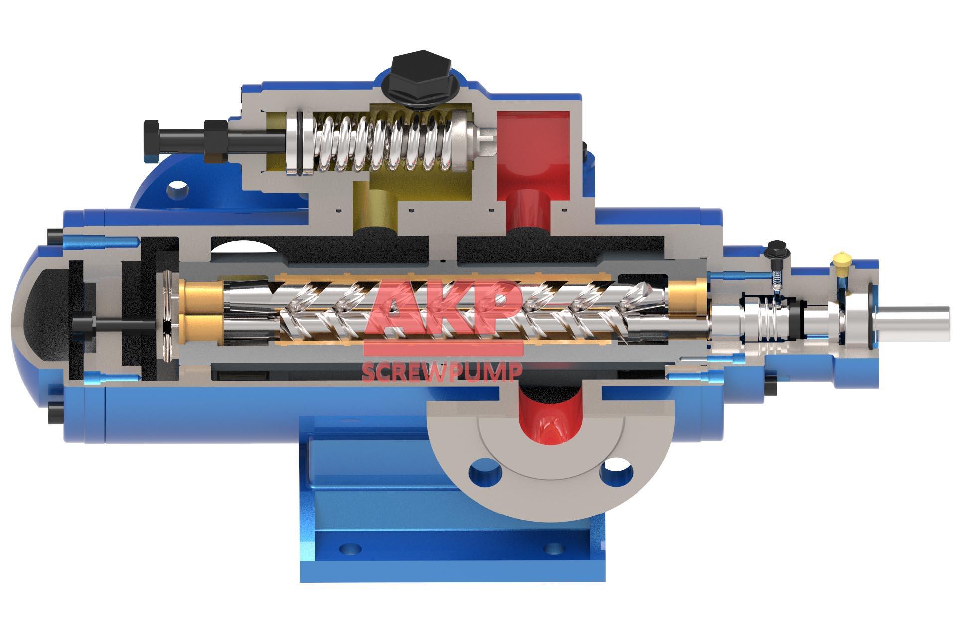 热电厂项目点火油泵窑头窑尾余热发电A3MG-040/080-AHOKIA-G-A 1