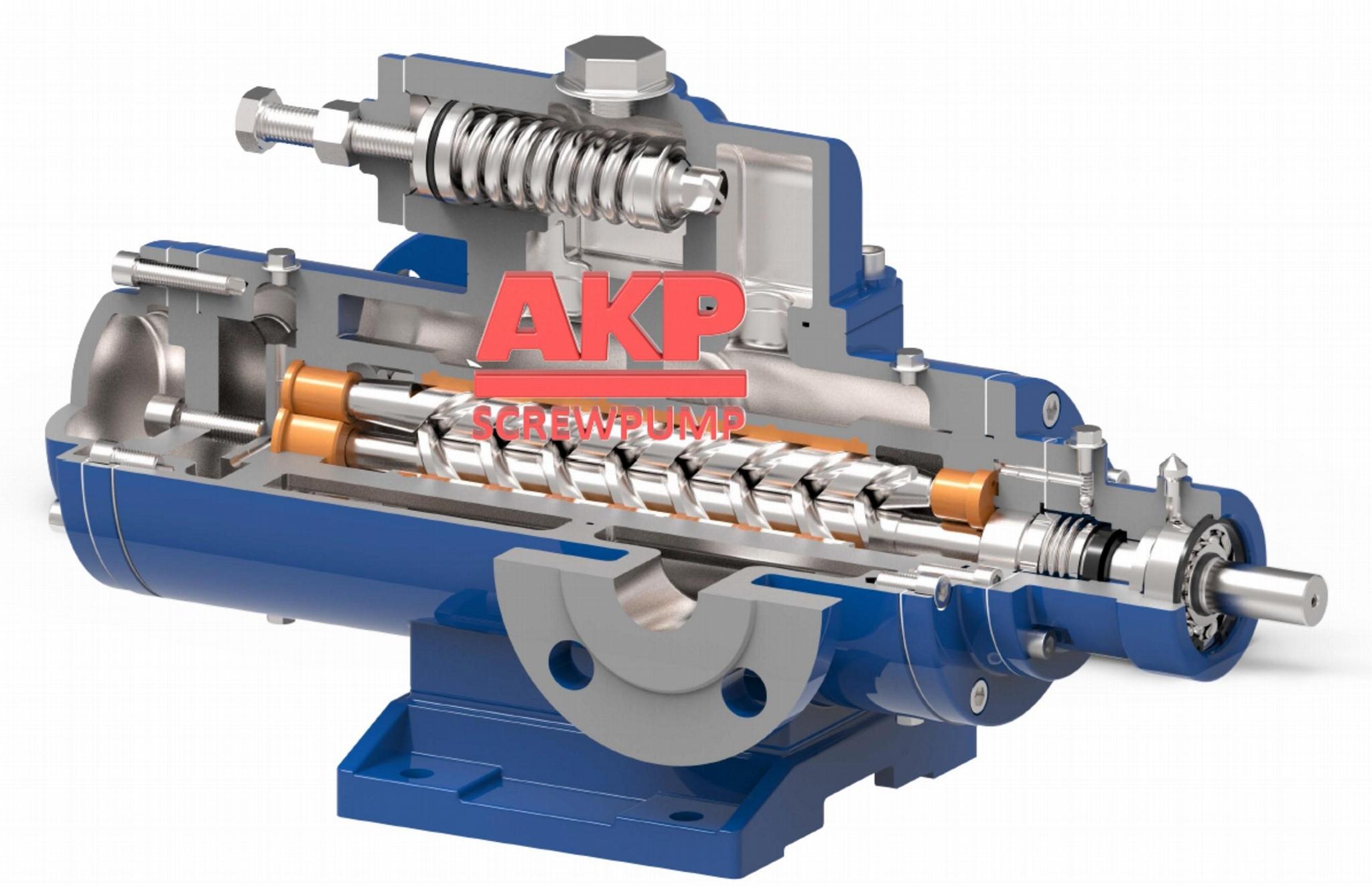 热电厂项目点火油泵窑头窑尾余热发电A3MG-040/080-AHOKIA-G-A 3
