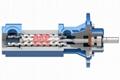 ATS32-64-T-G深孔加工刀具冷却专用高压机床冷却泵 4