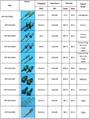 Spare parts of 26747 Drive rod assy 62KHZ for Domino inkjet printer