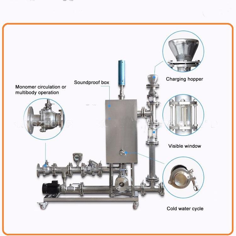 Ultrasonic liquid sonohemistry processor reactors