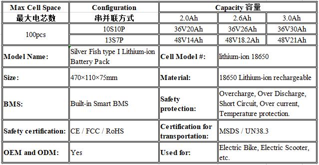 36V 17.5Ah Si  er Fish Lithium Battery E-Bike Battery 4