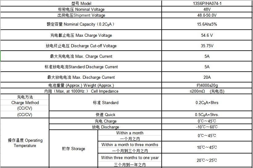 24V 36V 48V Back Rack Shelf L   age Battery Ebike Electric Bike Lithium Battery 5