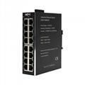 100M Ethernet ports Industrial Ethernet