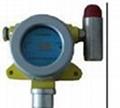 固定式气体报警器 1