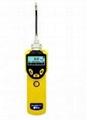 固定式气体报警器 5