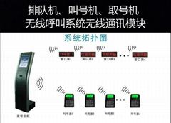 JZX863排队机模块叫号LED窗口显示屏呼叫器取号系统USB通信