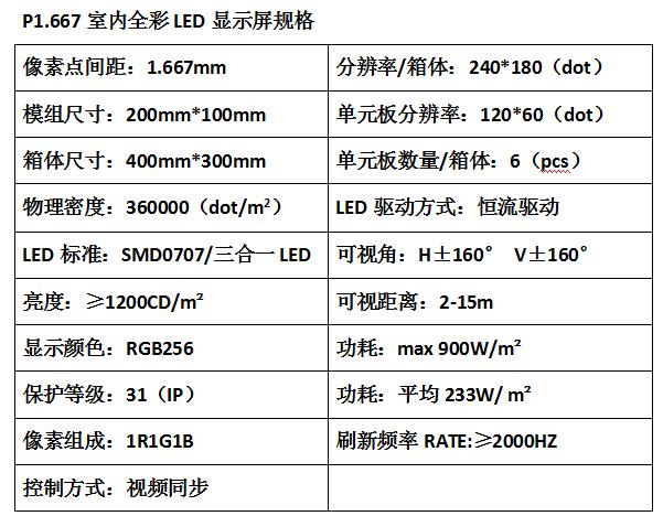 p1.667室內全彩LED顯示屏廠家直銷 2