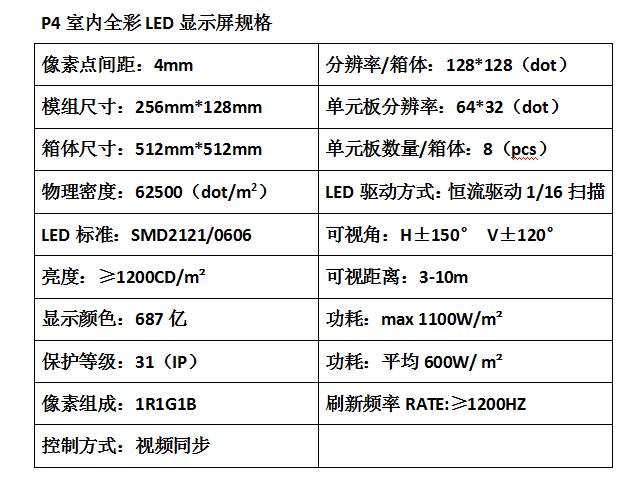 p4LED顯示屏室內全彩廠家直銷 2