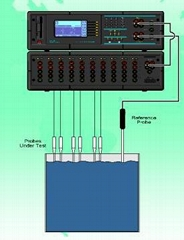 超级多通道温度验证仪