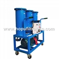 low price hand held oil filtration