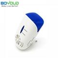 Pest Control Plug In Ultrasonic Pest Repeller 2