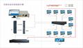 智能辦公無紙化會議視訊會議系統及設備 4