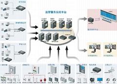 AIO智慧型監管警務實戰系統整體解決方案設備