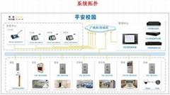 電子音頻智慧校園智能融合系統設備