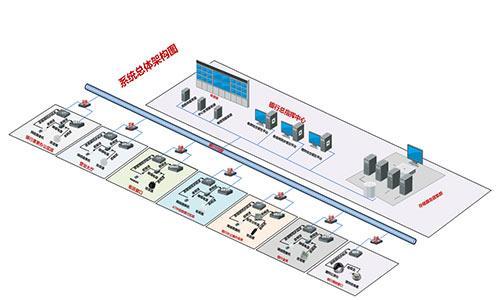 銀行音視頻同步錄音錄像系統解決方案 1
