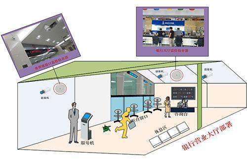 銀行音視頻同步錄音錄像系統解決方案 3