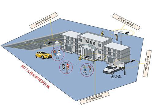 銀行音視頻同步錄音錄像系統解決方案 4