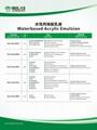 水性丙烯酸樹脂 3