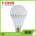 LED 应急球泡灯