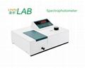 Linchyab Vis economic spectrophotometer