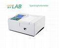 Linchylab Scanning UV/VIS Spectrophotometer