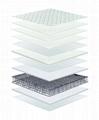 can be customized Knitting fabric pillow top spring mattress 4