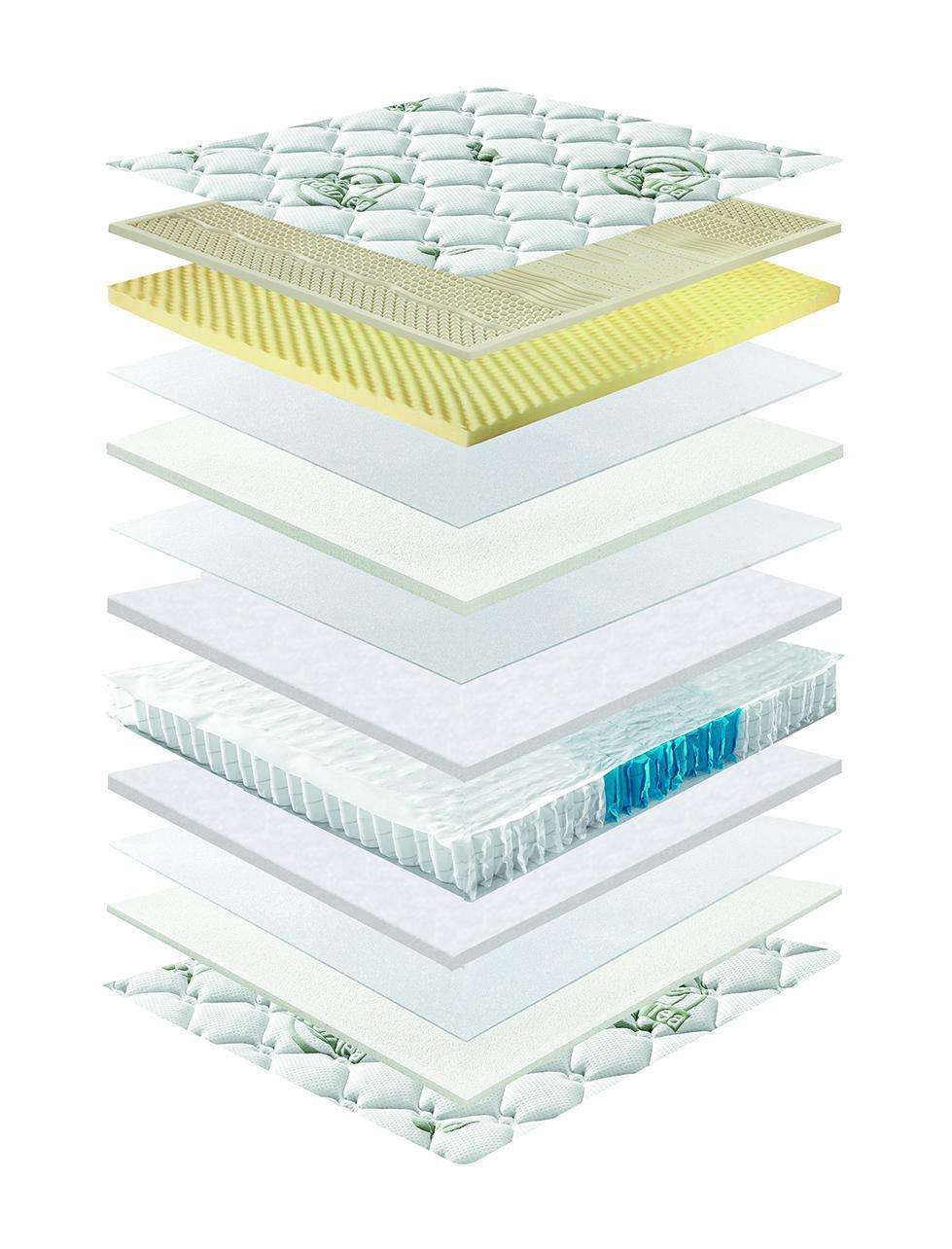 pocket spring latex mattress green tea plant knitted fabric compression mattress 4