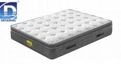 Euro top pocket spring Fabrics mattress bedroom and hotel mattress