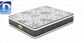 Double sided use pocket spring mattress