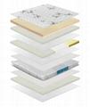 wholesales pocket spring memory foam mattress with Euro top 5