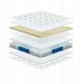 manufacturer sales pocket spring memory foam mattress with Euro top 4