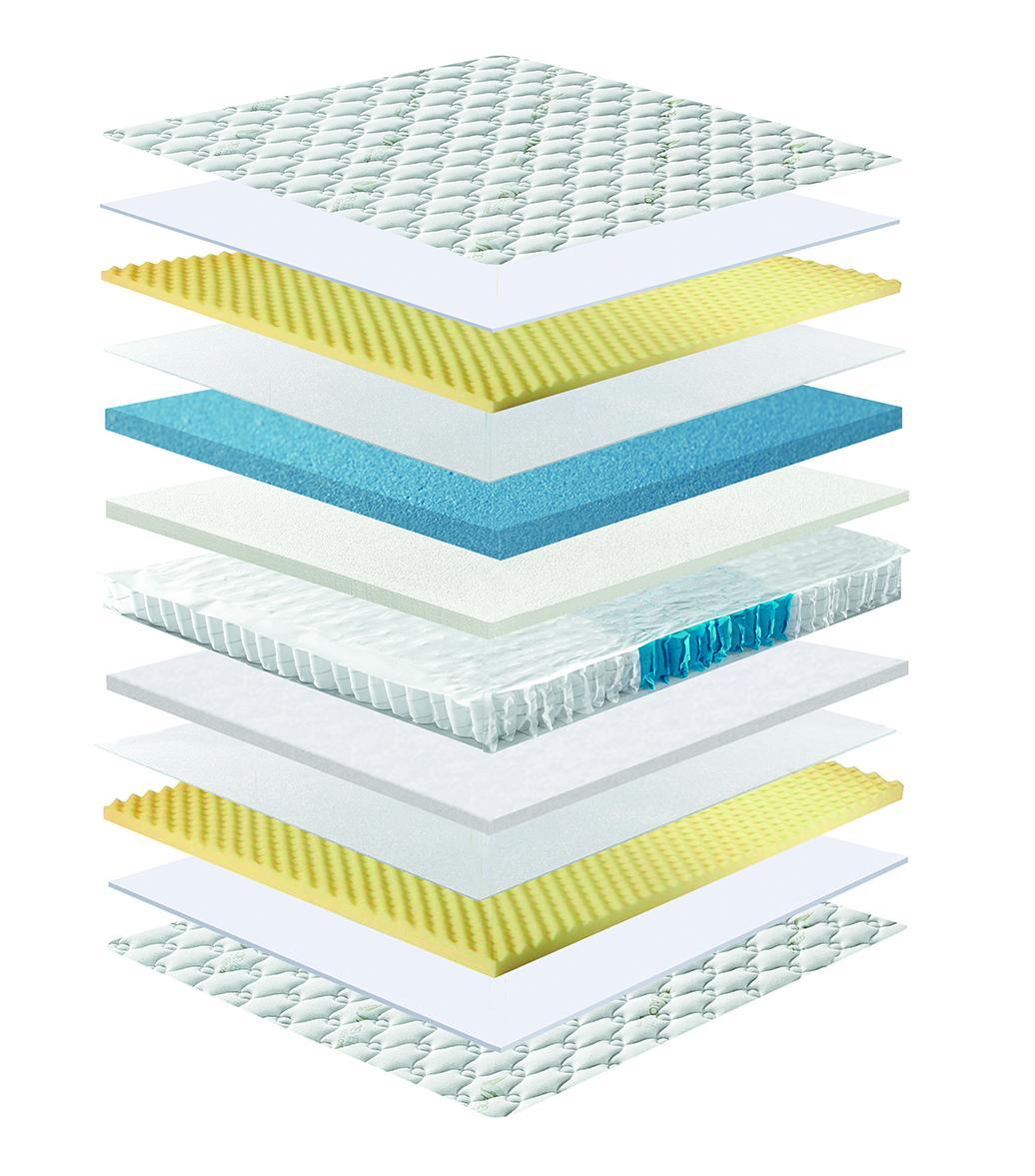 pocket spring gel memory foam mattress bedroom mattress 3