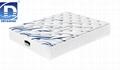 pocket spring latex mattress with