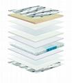 comfortable pocket spring memory foam mattress with pattern 4