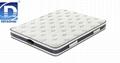 wholesales memory foam mattress with