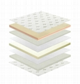wholesales memory foam mattress with embroidered mark 3