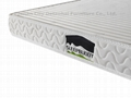comfortable high-quality bedroom foam mattress with knitted Fabrics 2