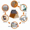 木炭機制炭流程 1