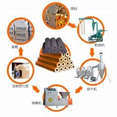 木炭机制炭流程