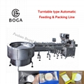 Turntable type automatic Feeding &