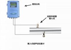 大连海峰TDS-100插入式超声波流量计