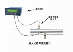 大连海峰TDS-100F3盘装超声波流量计