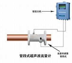 大连海峰TDS-100管段式超声波热量表
