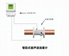 大连海峰TDS-100电池供电管段式超声波流量计