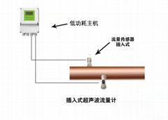 大连海峰电池供电插入式超声波流量计