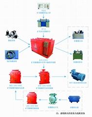 風機水泵類變頻控制系統