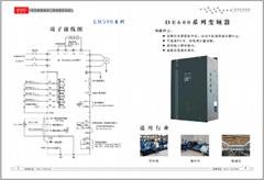 EM590系列变频器