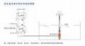 低壓直流無刷水泵安全電壓 2