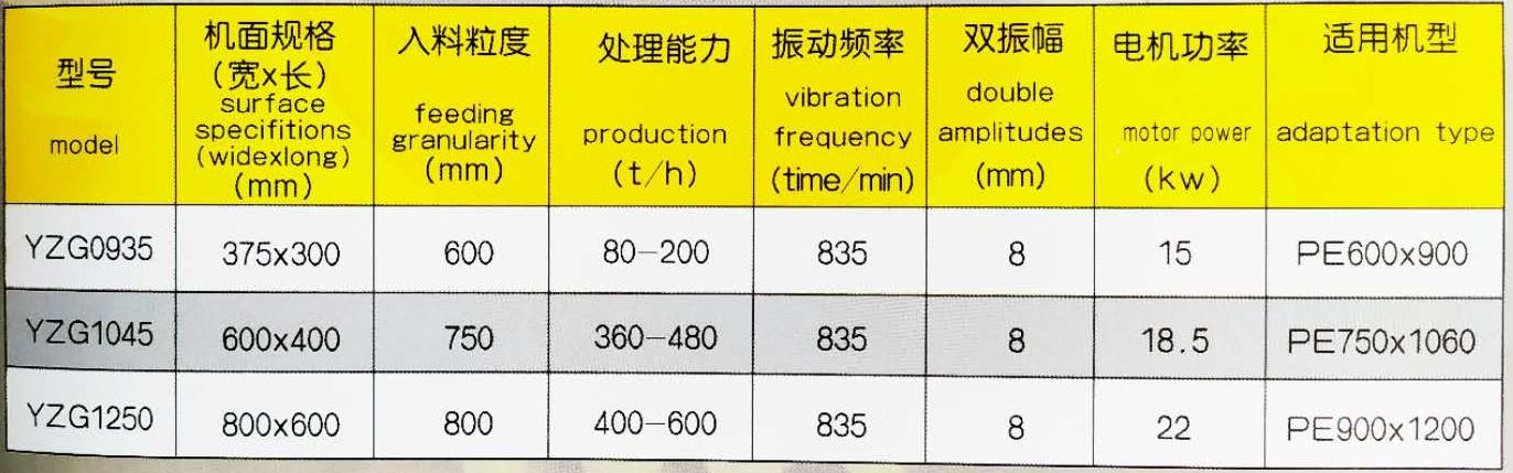 Manufacturers direct sales ZSW Vibrating feeder 2
